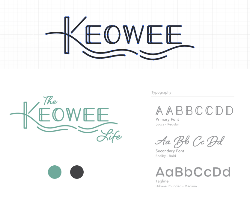 The Keowee Life Branding by Annatto. Brand Guide with brand colors and typography.