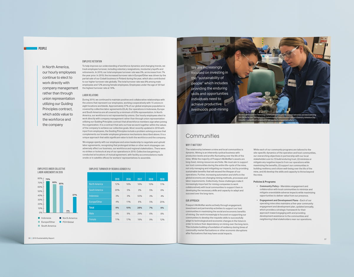 2019 Sustainability Report International Mining Company - Layout