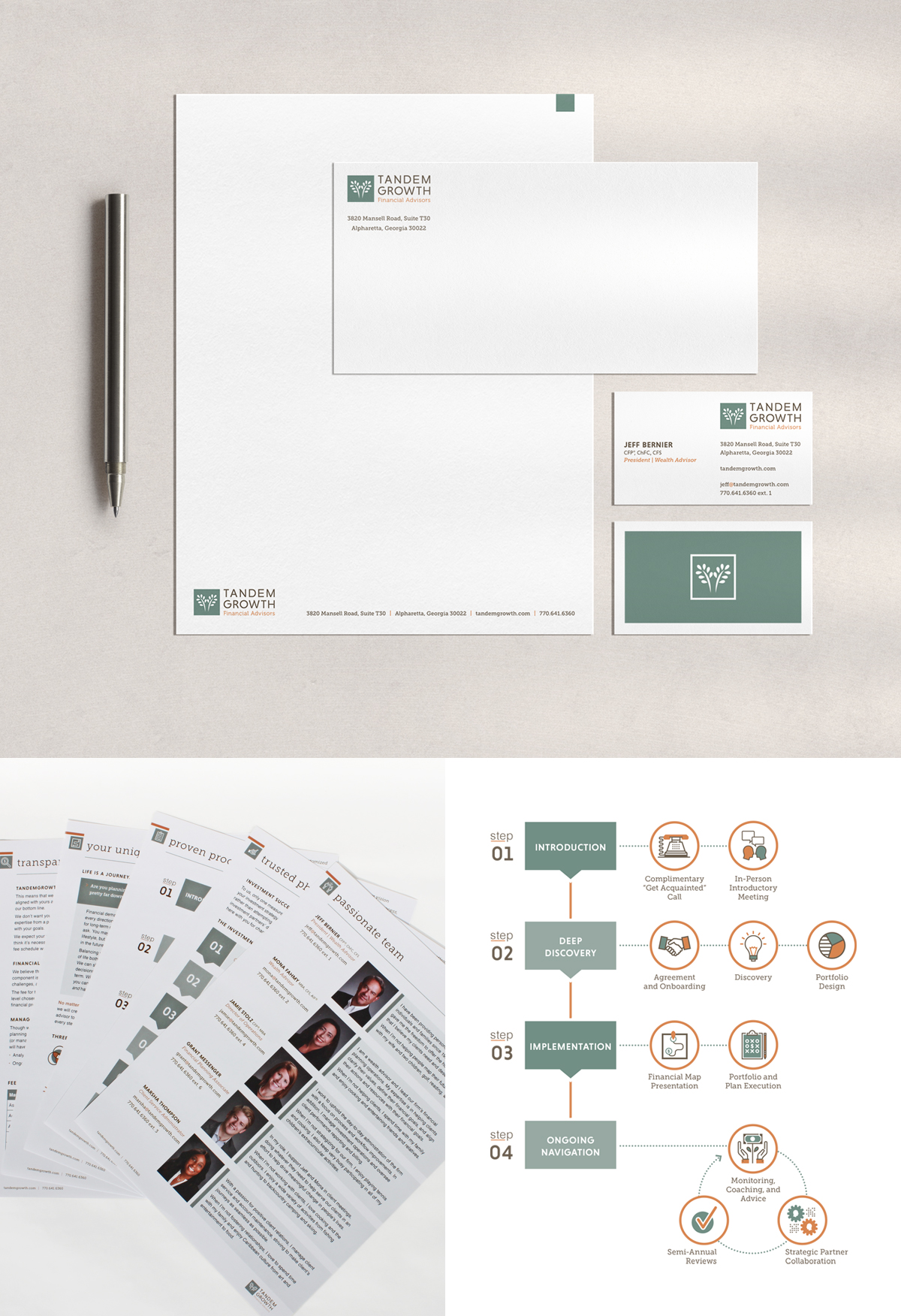 TandemGrowth Financial Advisors - Stationery, Business Card, Sell Sheets, Infographic - by Annatto